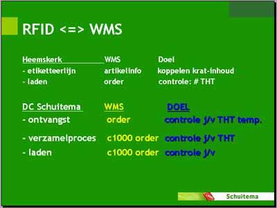 Attachment 002 logistiek image logdos100931i02