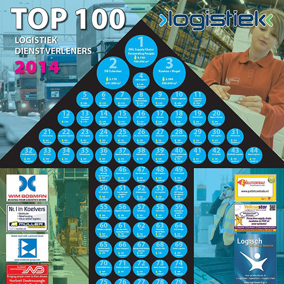 Top 100 Logistiek dienstverleners