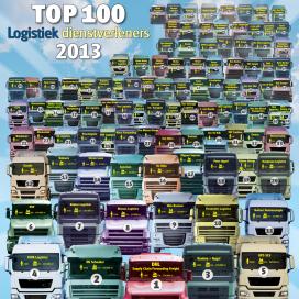 Download de poster Top 100 LDV 2013