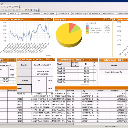 TNT Innight: business Intelligence onmisbaar in logistiek