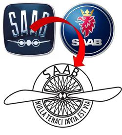 Hoe denkt Spyker bij Saab de baas te worden?