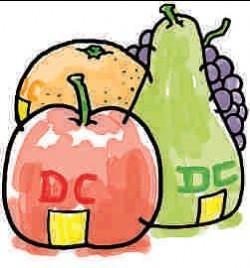 Prestatie indicatoren:  Appels en peren?