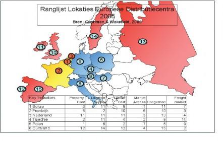 België, Frankrijk en Nederland: topdrie in Europa