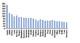 Attachment 001 logistiek image logdos100497i01 80x43