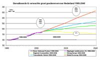 Goederenvervoer in 2040: een marginale business?