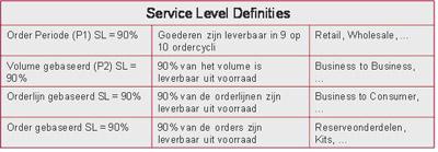 Make-to-stock: meer service met minder voorraad