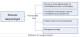 Attachment 001 logistiek image logdos101035i01 80x37