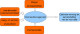 Attachment 001 logistiek image logdos111213i01 80x34