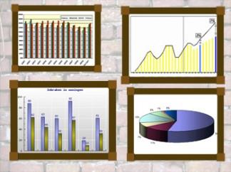 Managementinformatie: meer dan grafieken aan de muur