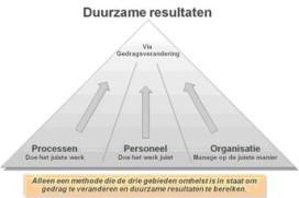 Kostenreductie door lean-distributie