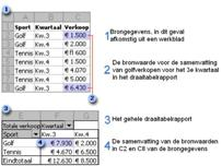 Excel voor self-service Business Intelligence
