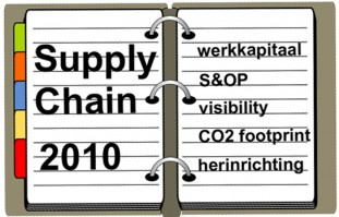 De supply chain-agenda 2010