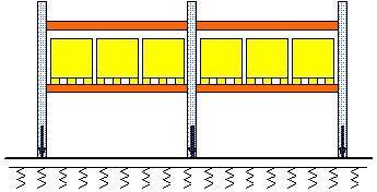 Vloerbelasting in het magazijn: 2×3=3×2