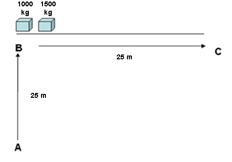 Testprotocol lichte elektrische vorkheftrucks tot 2 ton