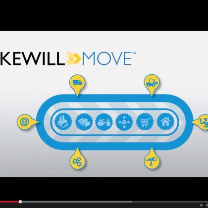 Kewill breidt MOVE-platform uit met verladersfuncties