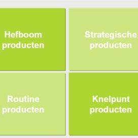 Matrix van Kraljic: ook inzetbaar voor logistieke processen
