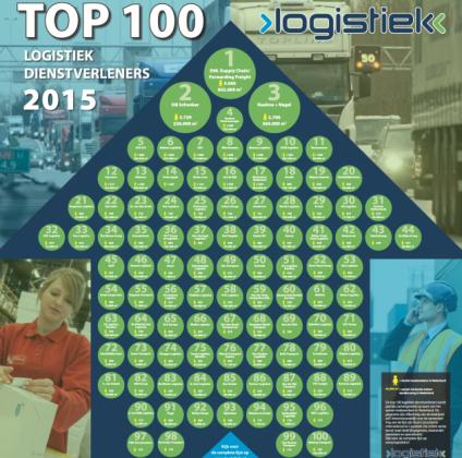 Top 100 logistiek dienstverleners 2015 is bekend