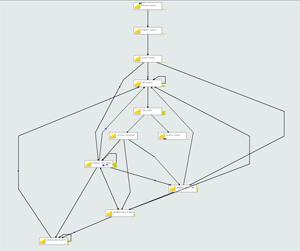 Attachment 002 logistiek image logdos112244i02