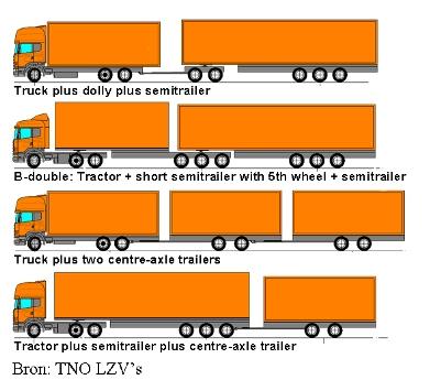 Attachment 002 logistiek image logdos112321i02