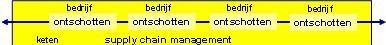 Attachment 002 logistiek image logdos112335i02