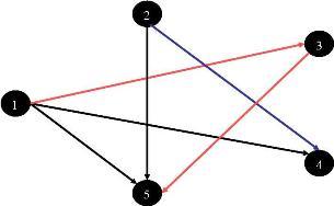 Attachment 002 logistiek image logdos112371i02