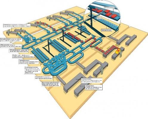 Attachment 002 logistiek image logdos112496i02