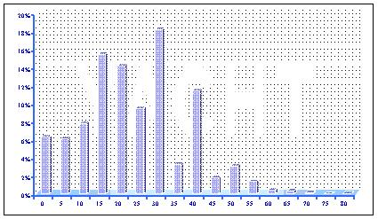 Attachment 002 logistiek image logdos112634i02