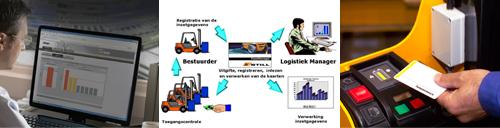 Attachment 002 logistiek image logdos112800i02