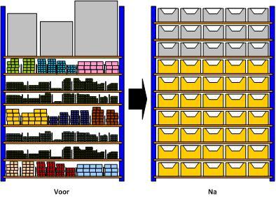 Attachment 002 logistiek image logdos113514i02