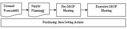 Attachment 002 logistiek image logref100700i02
