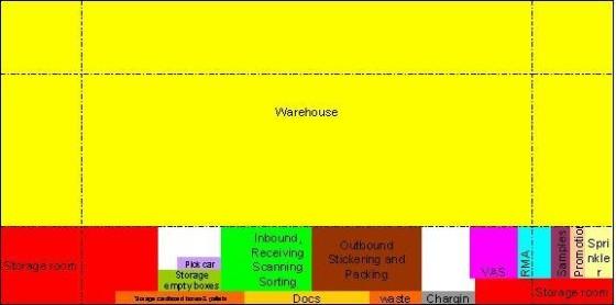 Attachment 003 logistiek image logdos112350i03 560x278