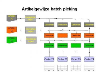 Attachment 003 logistiek image logdos113317i03