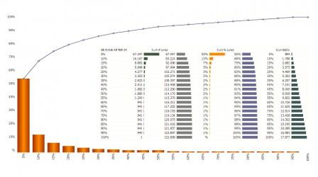 Attachment 003 logistiek image logdos113501i03