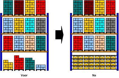 Attachment 003 logistiek image logdos113514i03