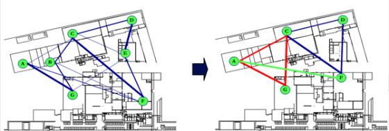 Attachment 005 logistiek image logdos112310i05 560x189