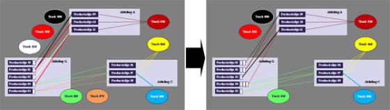 Attachment 007 logistiek image logdos112310i07 560x159