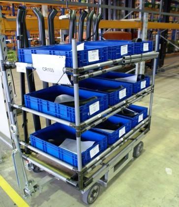 Attachment 021 logistiek image logdos112644i21 364x420