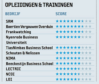 Nyenrode opleiding in e business top 100