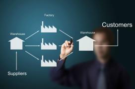 Inkoop maakt plaats voor supply chain