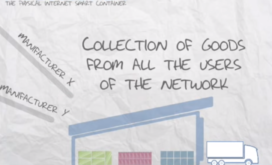 Physical Internet en de gestandaardiseerde containers (video)