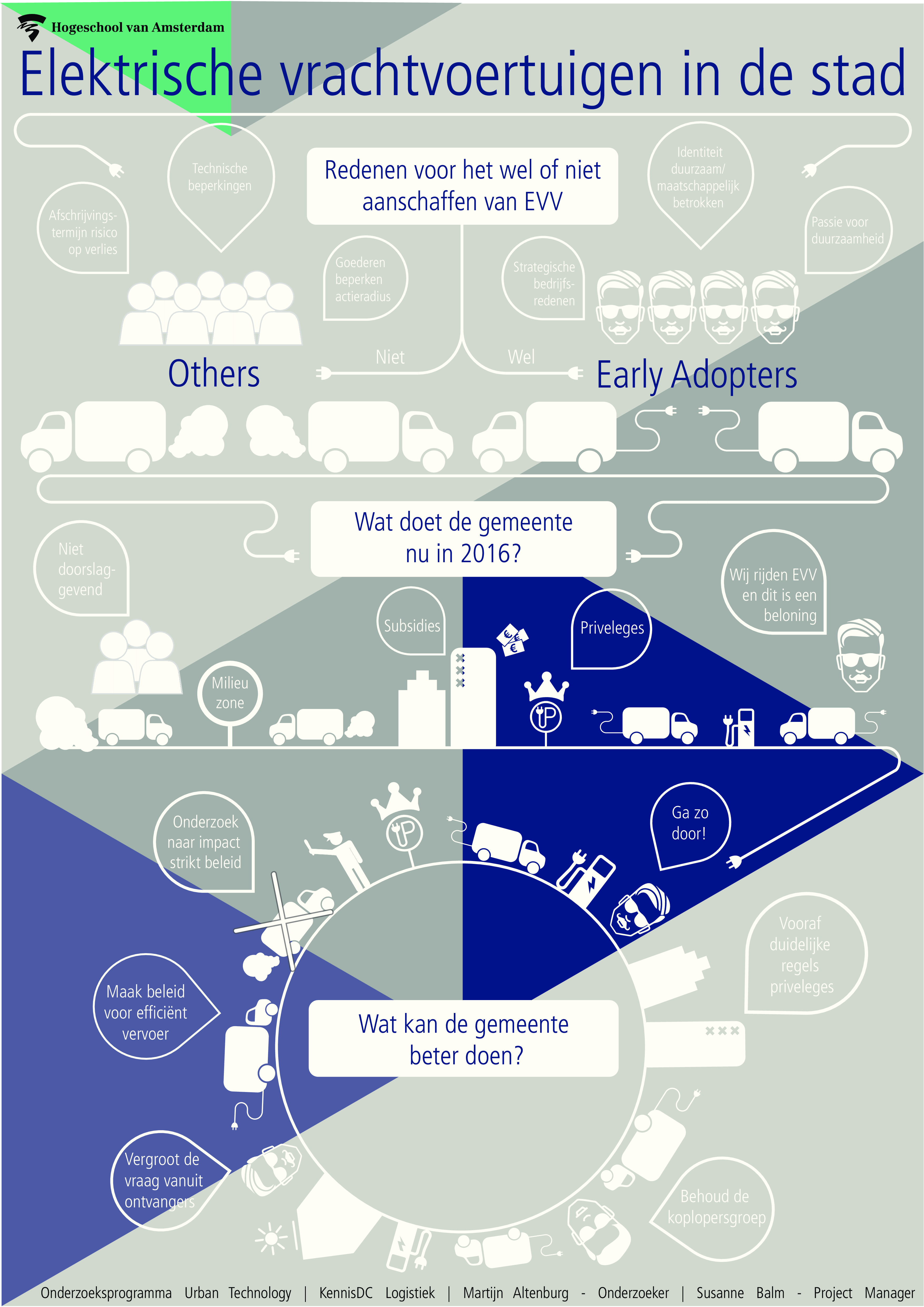 Infographic Martijn_definitief-page-0