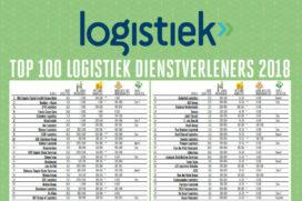 Top 100 logistiek dienstverleners 2018: DHL ook op 1 in nieuwe opzet