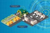 IoT – Een absolute meerwaarde voor de transportbranche