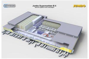 Zo automatiseert Jumbo zijn distributiecentrum in Nieuwegein