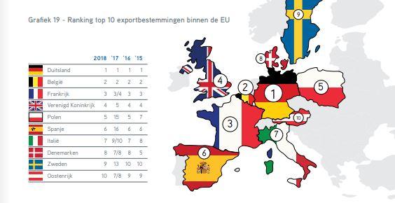 export-eu