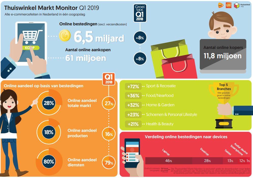 e-commerce-infographic